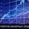 Рейтинг брокеров бинарных опционов 2017 в России