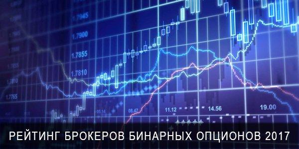 Рейтинг брокеров бинарных опционов 2015 в россии как покупать и продавать forex