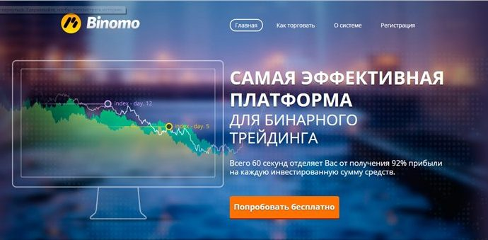 iq option демо регистрация