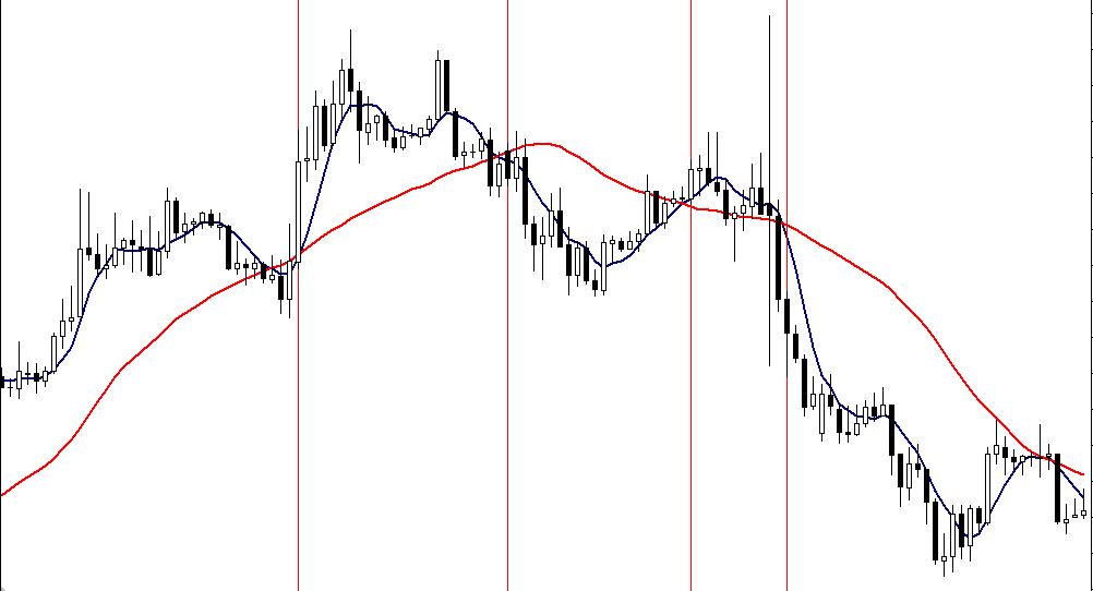 Торговля по уровням фибоначчи на бинарных опционах-15