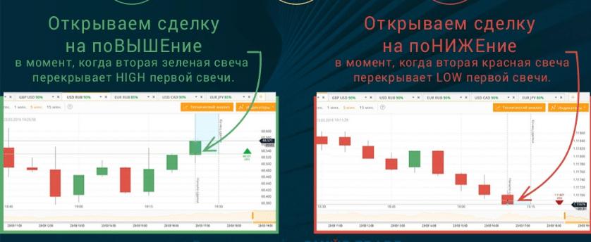 Сайты удаленной работы москва-20