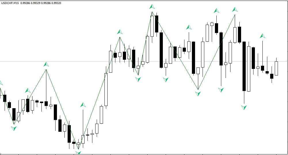 strategii-torgovli-na-optsionah-3