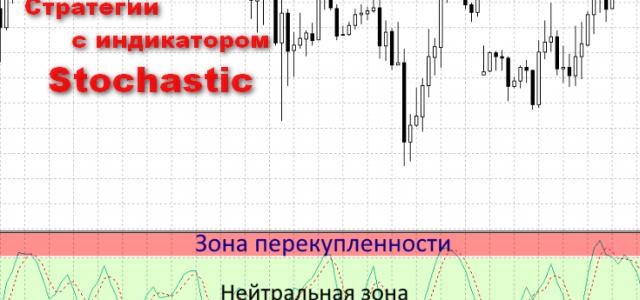 Эффективные стратегии для бинарных опционов на основе индикатора Стохастик