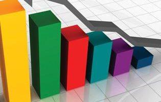 Что такое трендовый анализ и примеры его использования