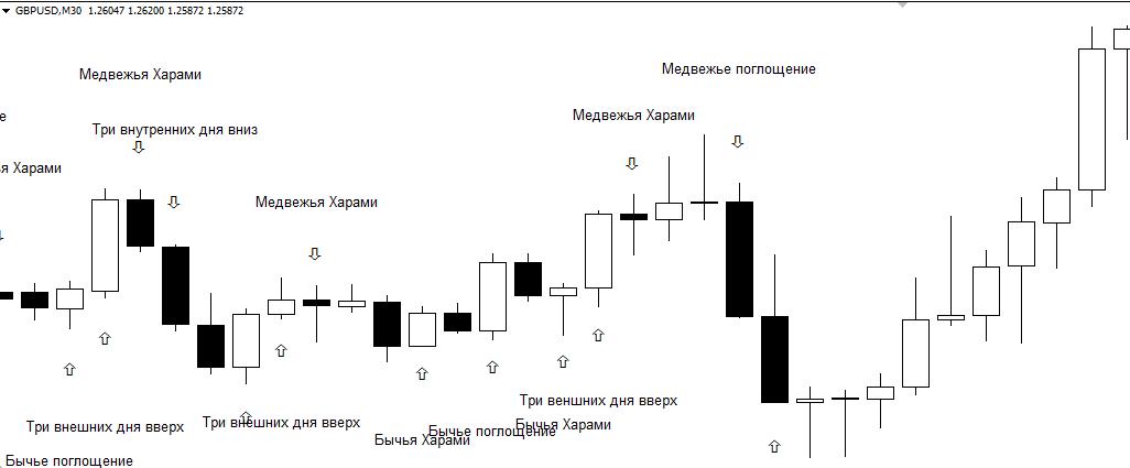 indikatortrenda1
