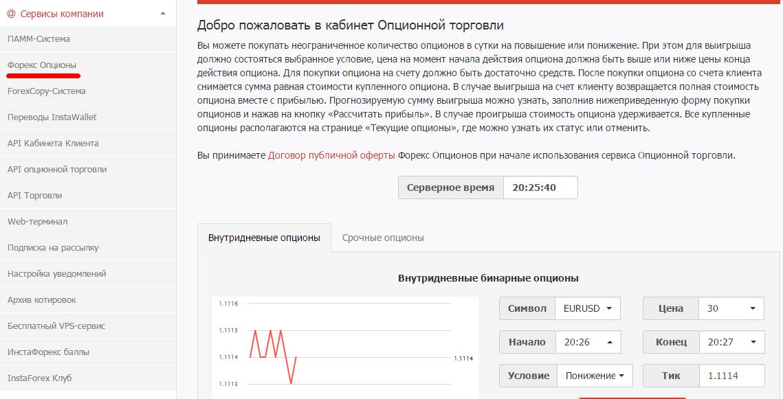 Форекс инста опционы курс гривны к рублю график онлайн форекс
