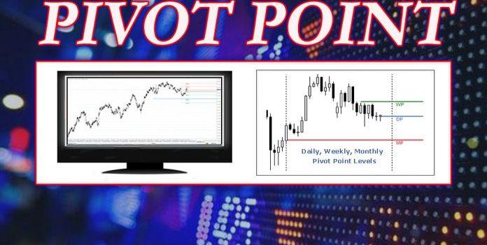 Индикатор точки Пивот (Pivot Point): что это такое и как его использовать?