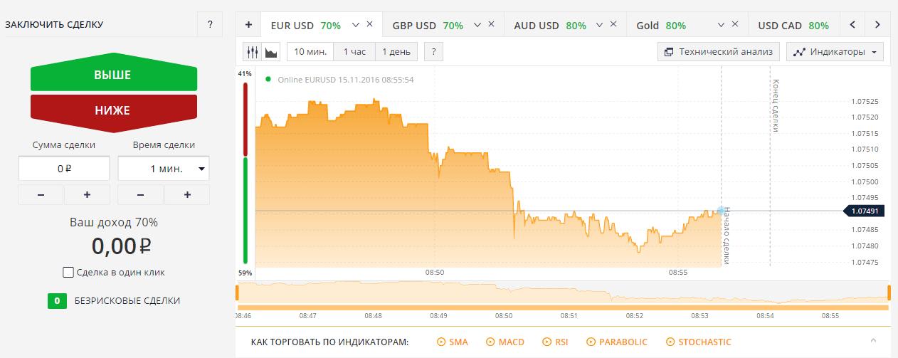 От чего зависит биткоин-16