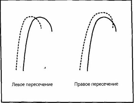 strategii-stoh-2