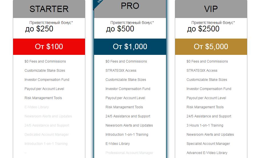 Forex vs option trading 1
