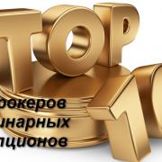 ТОП 10 брокеров бинарных опционов 2018 по версии Binium