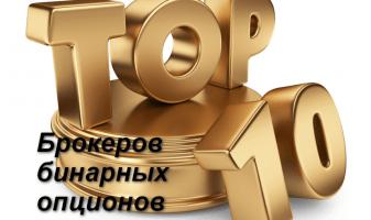 ТОП 10 брокеров бинарных опционов 2020 по версии Binium