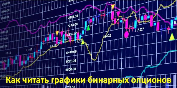 Как читать торговые графики форекс pdf