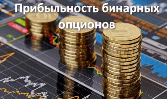 Как прибыльность бинарных опционов влияет на доход трейдера