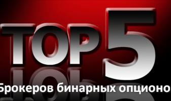 ТОП-5 лучших бинарных опционов