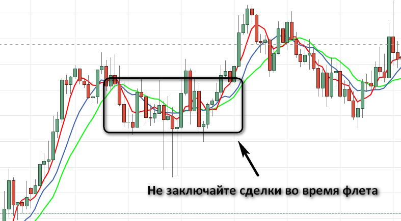 Markets бинарные опционы-16