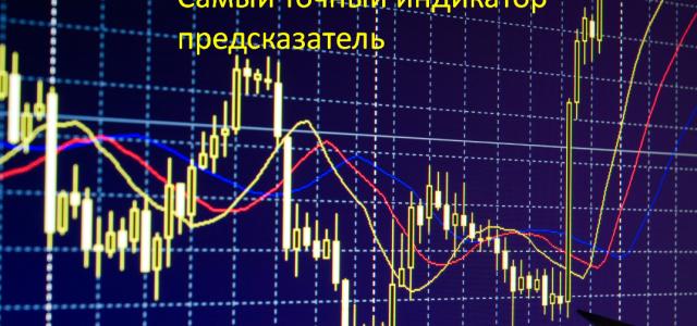 Самый точный индикатор-предсказатель для бинарных опционов