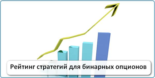 Рейтинг трейдеры для торговли бинарными опционами недооцененная криптовалюта
