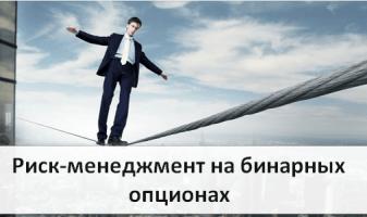 Риск-менеджмент на бинарных опционах