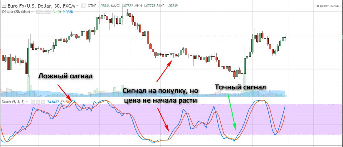 Валютные пары для бинарных опционов-10