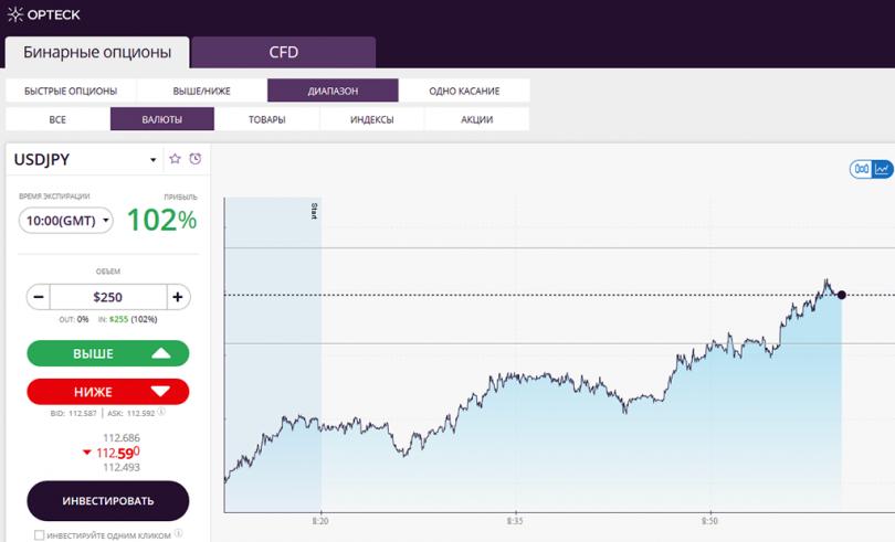حساب pamm eur_gremlin المدير يتم إدارة الحساب من قبل fixpro