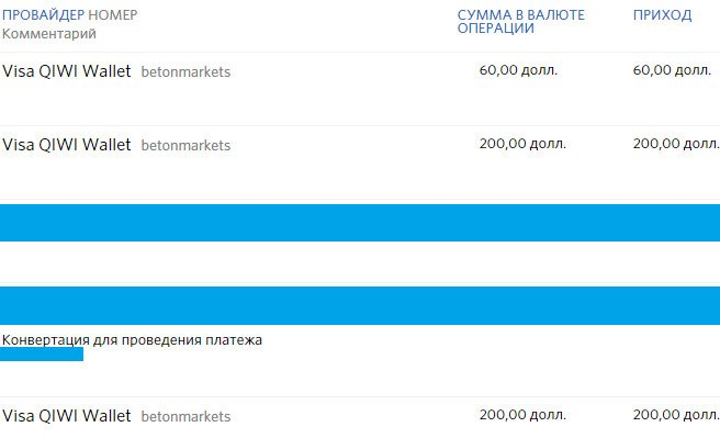 Сайты бинарных опционов которые платят график для бинарных опционов в реальном времени с сигналом