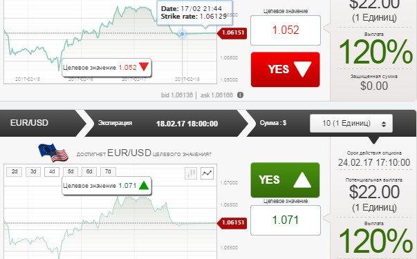 Конвертер биткоин в долларах-1
