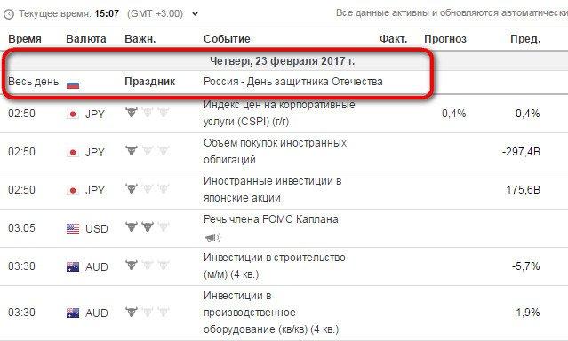 Gdmfx торговля бинарными опционами-5
