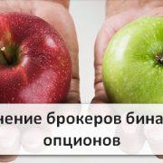 Сравнение брокеров бинарных опционов: выбираем лучшего из лучших