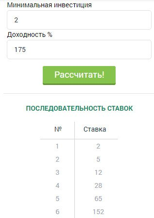 Опцион.ру калькулятор какими ордерами входят в позицию по опционам