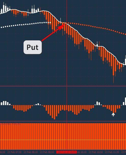 Торговые планы бинарные опционы-13