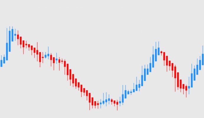 Свечи аши бинарные опционы выигрышные стратегии forex