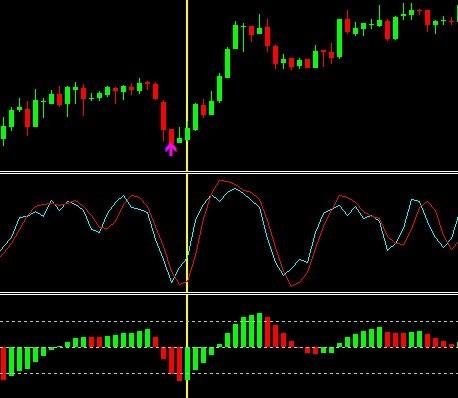 Изображение - Индикатор для бинарных опционов на 60 секунд 60S2