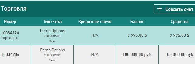 Бинарные опционы с демо счетом россии конструктор по бинарным опционам