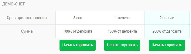 Стратегия турбо опционов iq option-19