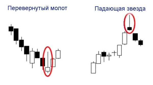 Iq option отзывы 2017-5
