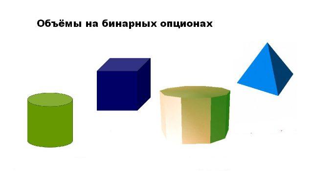 Стратегии торговли бинарными опционами на объёмах