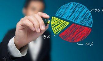 Вклад в бинарные опционы, или инвестиционный план на всю жизнь