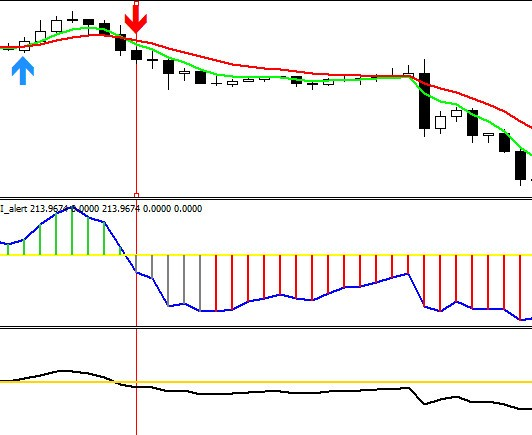 Сигналы на конец дня для бинарных опционов торговля форекс опционными уровнями