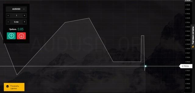 Стоимость биткоина в 2014-3