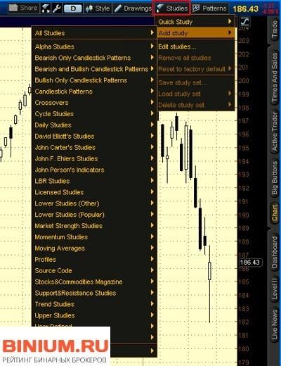 Индикаторы для бинарных опционов thinkorswim линии регрессии бинарные опционы