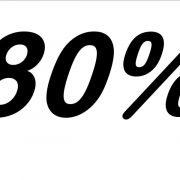 Лучший индикатор для бинарных опционов! Более 80 % прибыльных сделок