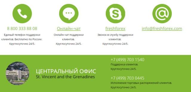 Фрешфорекс онлайн forex grоwthвоt 1.4 форекс советник
