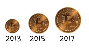 Каков объем торгов биткоином и 4 фактора, почему он будет расти