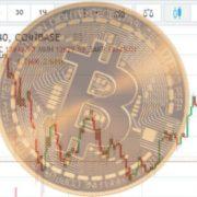 Онлайн график торгов на биткоин