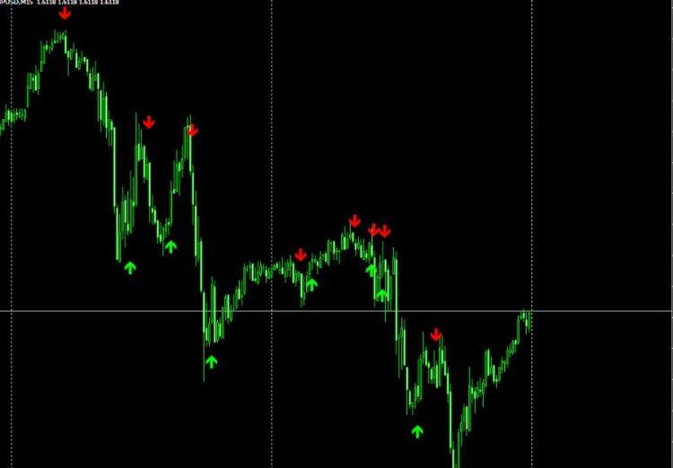 Точный индикатор для бинарных опционов на м1 тактика торговли на форекс