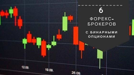 Торговля бинарными опциями на форекс бинарные опционы как выбрать площадку