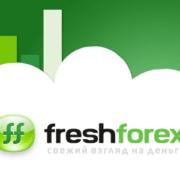Торгуйте с FreshForex через MetaTrader 5 прямо с браузера или мобильного приложения