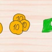 4 вида инвестиций в форекс: описание, плюсы и минусы