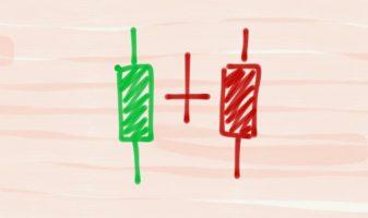 Значение и анализ японских свечей на форекс